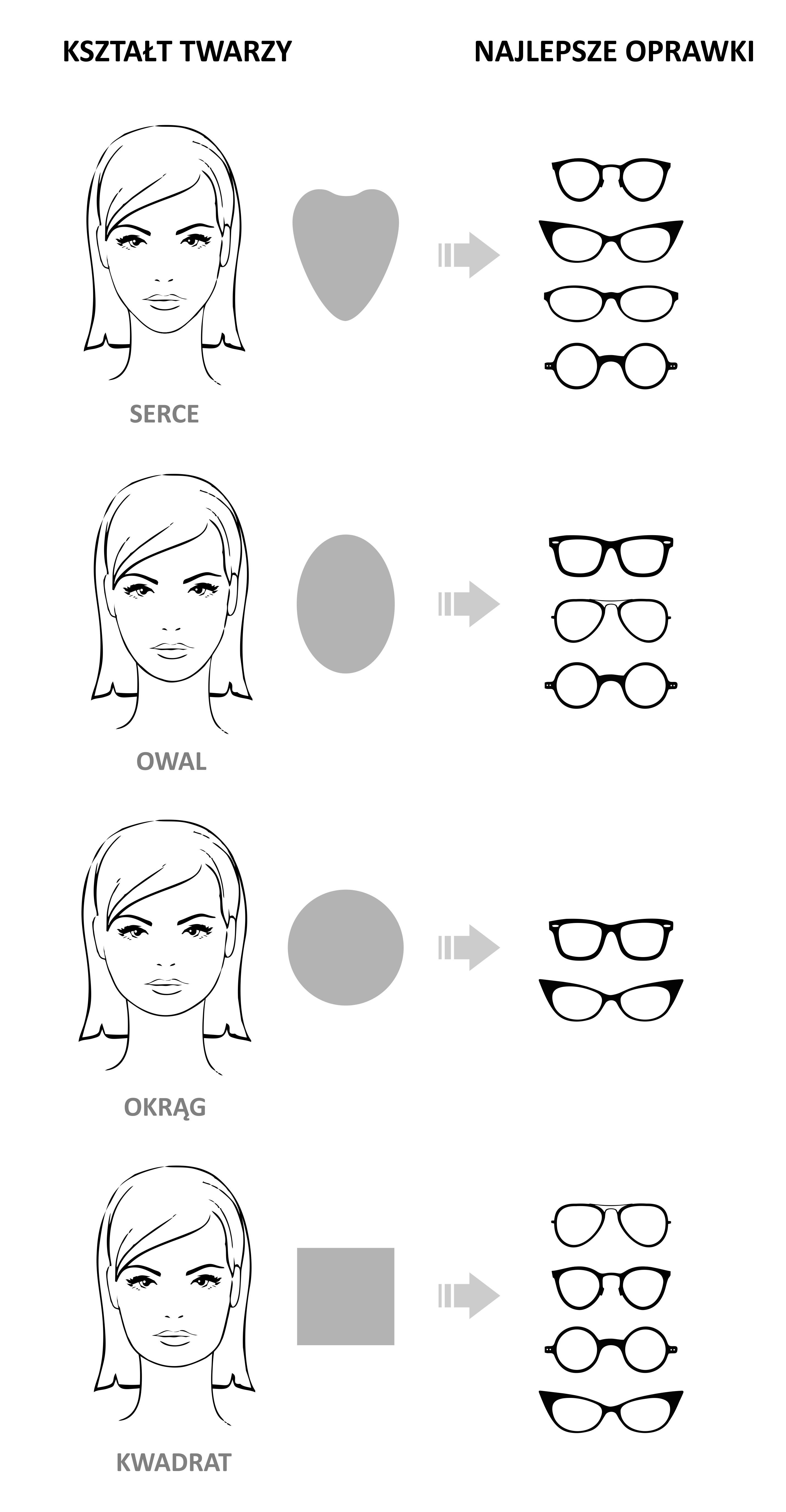 b70ef2d09d84ee Oprawki a kształt twarzy - producent, dystrybutor okularów AmericanWay
