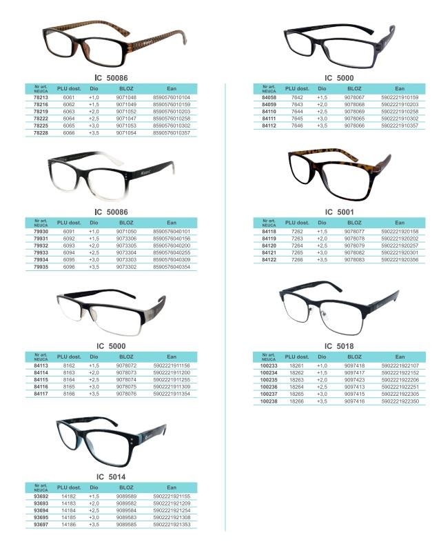Okulary do czytania Neuca